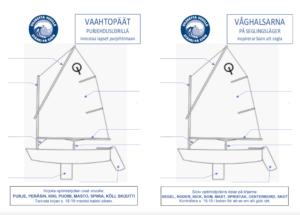 VV1 Optaritehtävä Vaahtopäät Våghalsarna